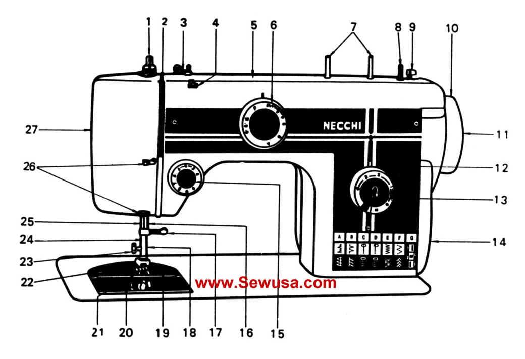 Necchi Bu Mira Instruction Manual Pdf Fascinating John Lewis Mini Sewing Machine Instruction Manual Pdf